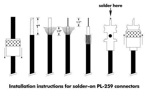 Pl 259 Connectors 4 Pack