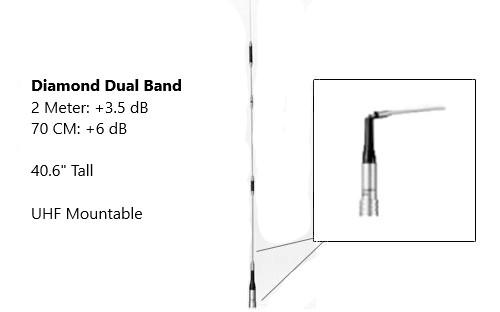 HAM Radio Mobile Antennas | HF, Mobile & Base Antennas