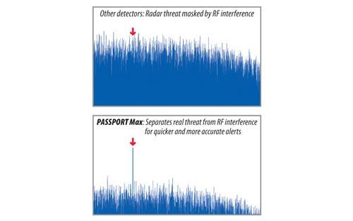 PASSPORTMAX image - passport-max-radar-detector-3.jpg